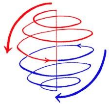 Spiral-2